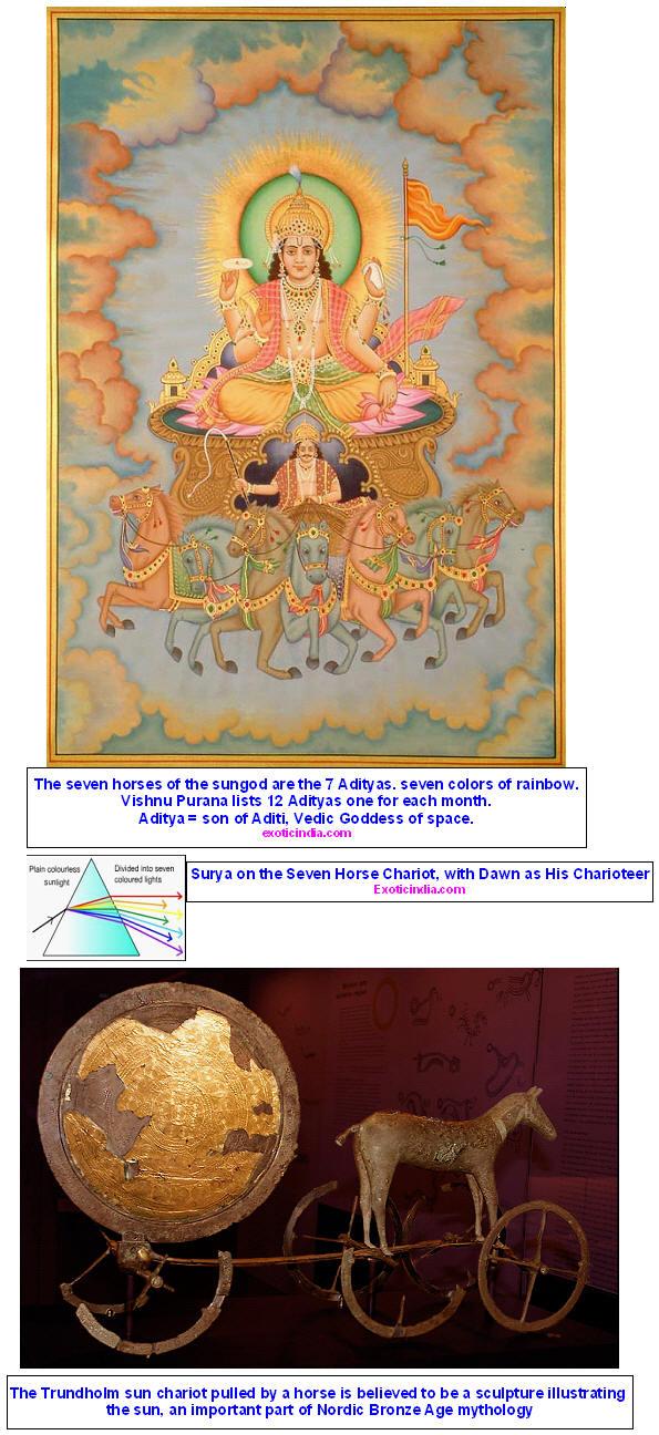 bhagawat geeta 5